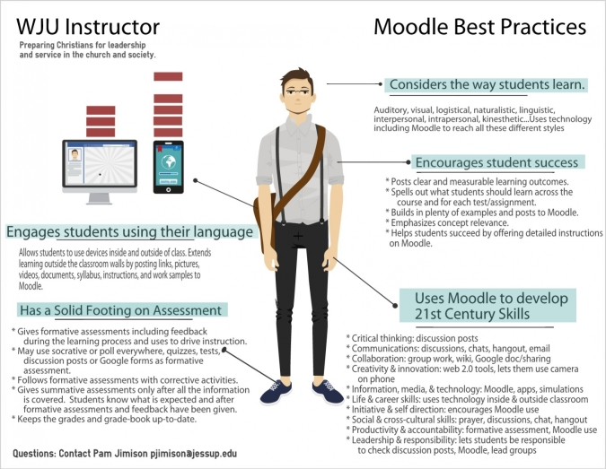 moodle best practices infographic
